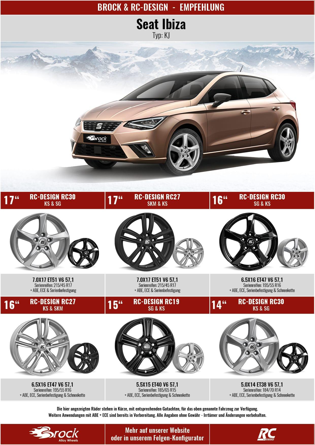Empfehlung Seat Ibiza KJ ECE Felgen